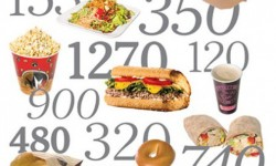 Calorie: apporto energetico